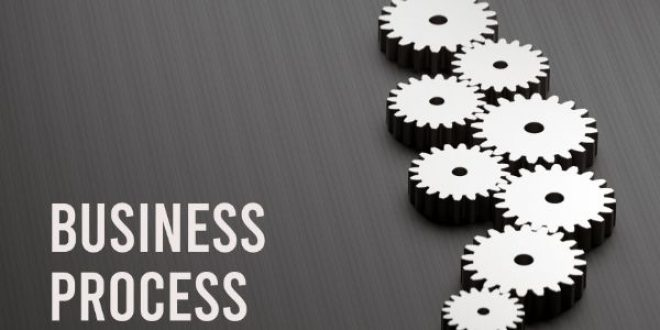 Training Business Process Improvements Skills