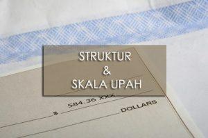 Struktur & Skala Upah