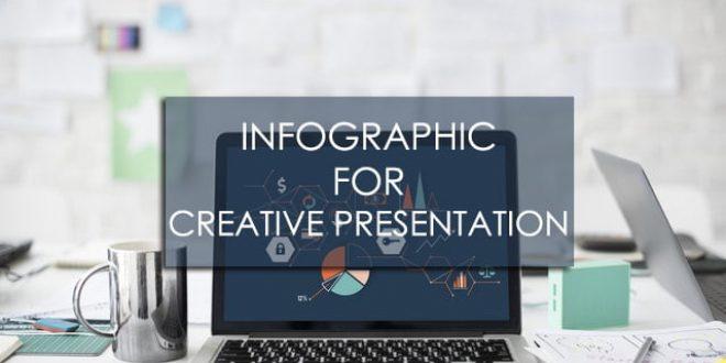 Training Infographic for Creative Presentation