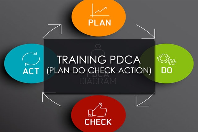 Training PDCA (Plan-Do-Check-Action)