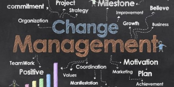 Online Training : Change Management