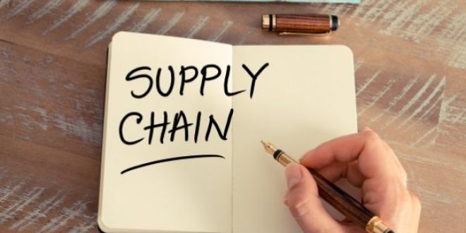 Online Training  : Supply Chain Management