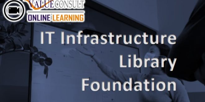 Online Training : IT Infrastructure Library Foundation
