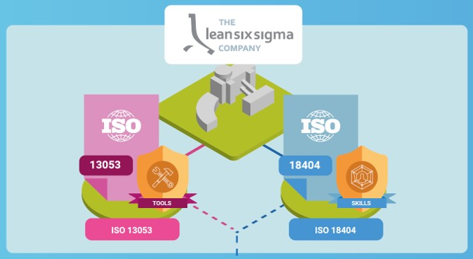 about lean six sigma indonesia