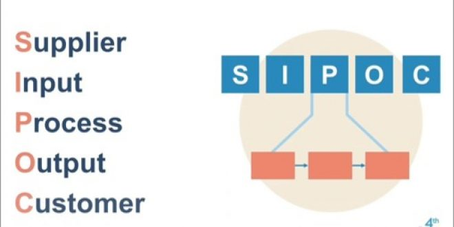 Stream a SIPOC Diagram of Travelling during COVID-19 Period